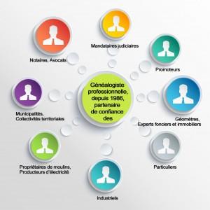 Presentation Infographics elements.